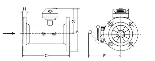 Габаритно-присоединительные размеры счетчика TRZ